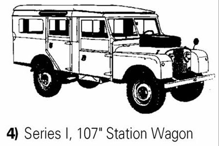 Land Rover Series 1948 To 1985